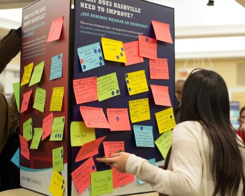 Participants at NashvilleNext events have given their ideas of what they want to see for Nashville's future.